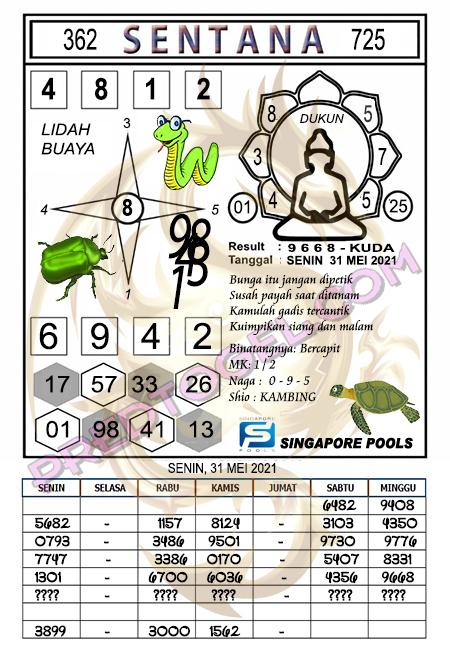 Syair Sentana Singapura senin 31-mei-2021
