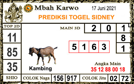 Prediksi Jitu Mbah Karwo Sdy Kamis 17-jun-2021