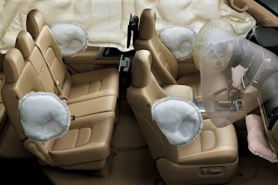 Jenis-Jenis Air Bag Pada Mobil Dan Cara Kerjanya