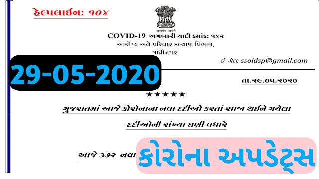 Gujarat corona Update date 29-05-2020 Evening 05-00 PM.
