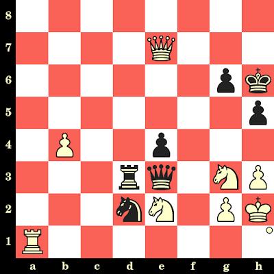 Les Blancs jouent et matent en 4 coups - Jorge Cori vs Sanan Sjugirov, Internet, 2020
