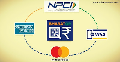 Bharat QR Code - A Digital Payment Initiative for SBI PO, IBPS PO, IBPS CLERK, BANK OF BARODA PO, NICL AO, SBI CLERK, SSC CGL, CIVIL SERVICE