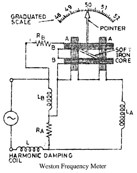 Weston Wiring Diagram