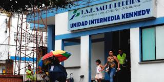 Citas Medicas Hospital de kennedy Pereira