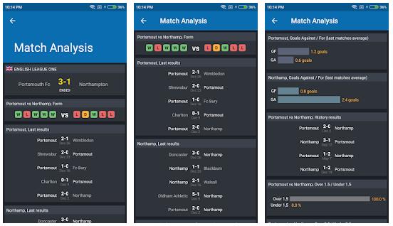 Aplikasi BetAnalyser Memudahkan Dalam Mencari Prediksi Pertandingan Bola