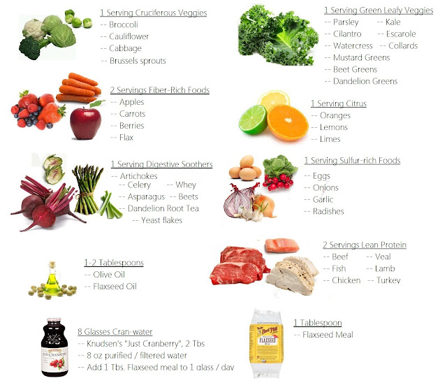 soccer diet plan to lose weight