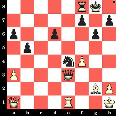 Les Noirs jouent et matent en 4 coups - Tijana Rakic vs Adi Federovski, Budva, 2019