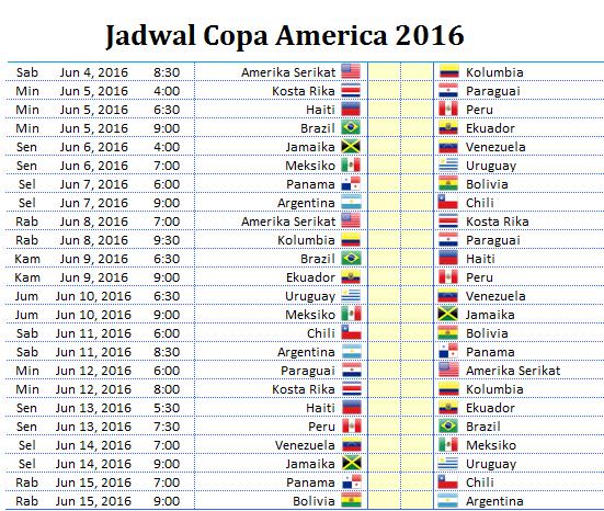 jadwal lengkap pertandingan copa america 2016