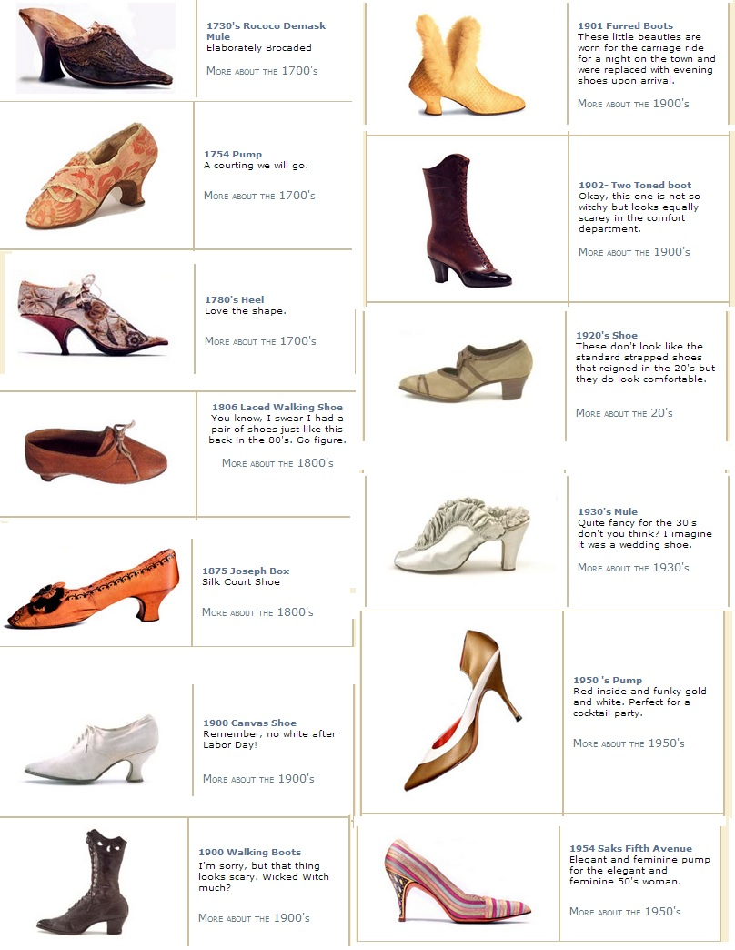 The history of footwear