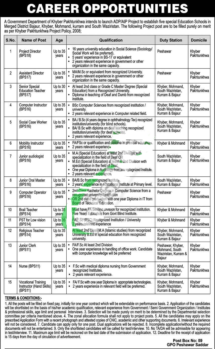 How To Apply for PO Box 59 GPO Peshawar Jobs: