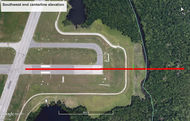 Runway Elevation
