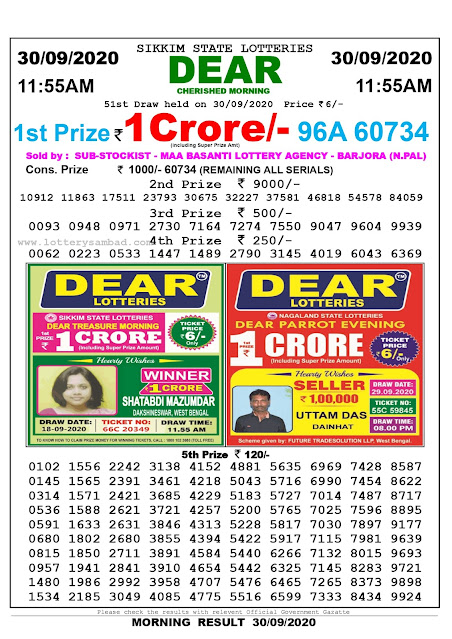 Sikkim State Lottery Sambad 30-09-2020 Today Result 11.55 AM
