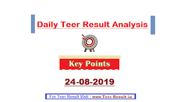 Teer Results of 24th August 2019 are declared and  Analysis