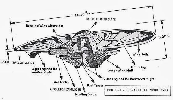 Abductions, UFOs and Nuclear Weapons : flying saucer