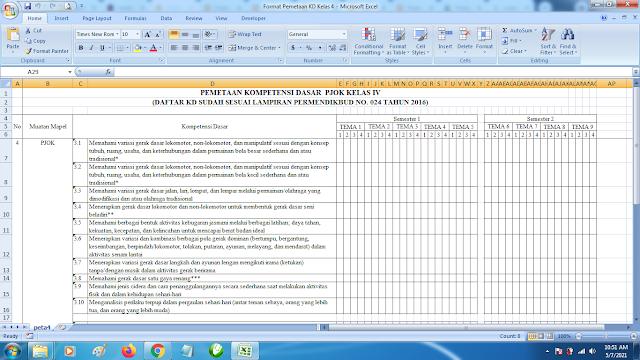 Contoh Format Terbaru Pemetaan KD Kelas 4 Mapel PJOK SD K13