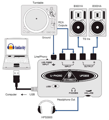 behringer uca202 recording experience headphonews. Black Bedroom Furniture Sets. Home Design Ideas