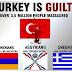 Την αναγνώριση της Γενοκτονίας Ελλήνων, Αρμενίων και Ασσυρίων ζητούν από τον πρόεδρο των ΗΠΑ