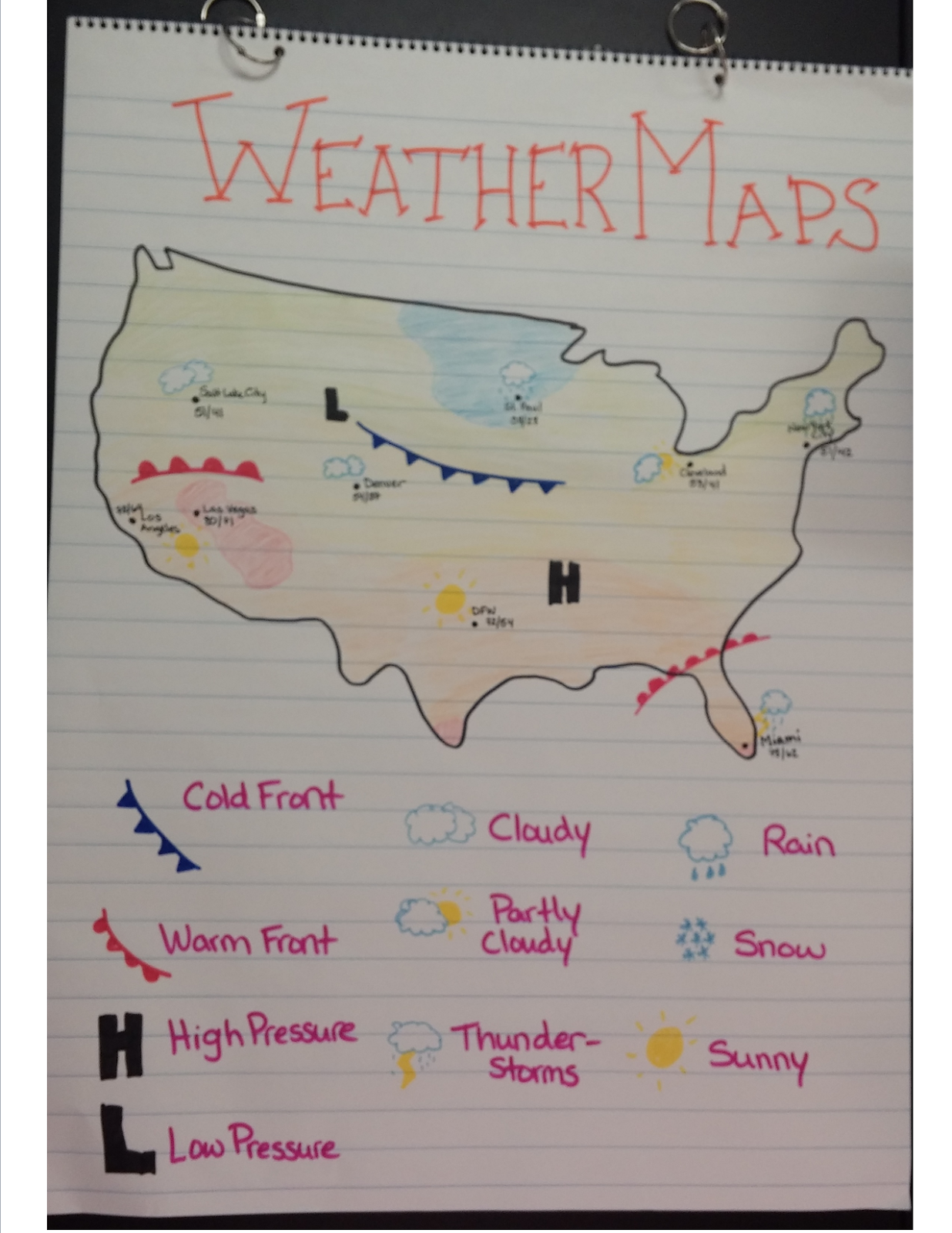 Miller S Science Space Anchor Charts Journals And Sooooo