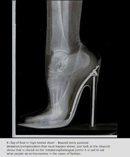 Narrow Toe Box Shoe Sb