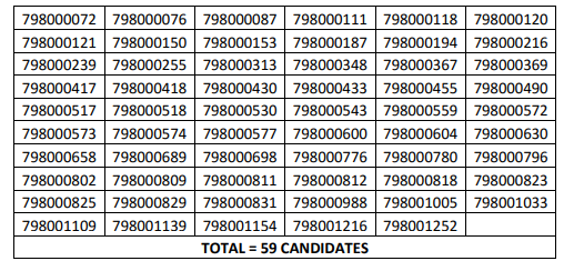 HPSSC Hamirpur Surveyor Post Code: 798 Result 2021