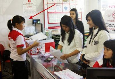 Cara rekrut karyawan toko fotocopy