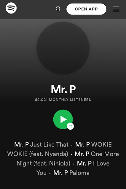 Mr. P Monthly Stream On Spotify, As Of Date.