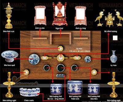 sắp xếp đồ thờ bằng đồng trên bàn thờ