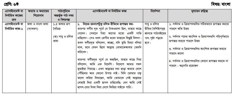 Class 6 Bangla Assignment 2021 For First Week