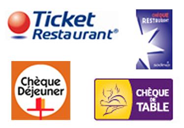 Accepter Carte Ticket Restaurant