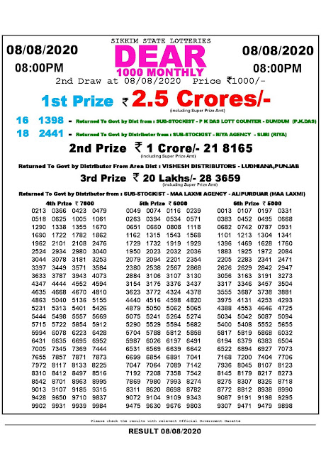 Dear 1000 Monthly Lottery Result 08-08-2020