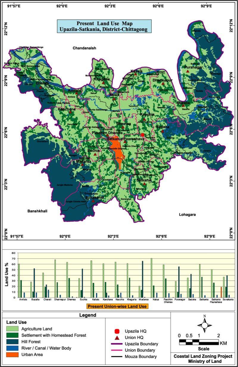Satkania Upazila Land Use Mouza Map Chittagong District Bangladesh
