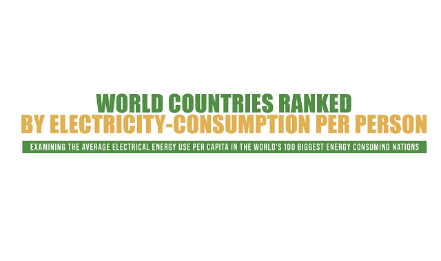 World Countries Ranked by Electricity Consumption