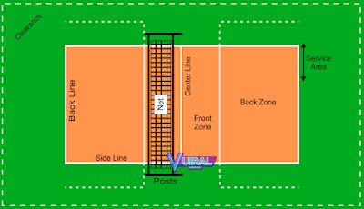 Gambar Lapangan Bola Voli Beserta Keterangannya Lengkap