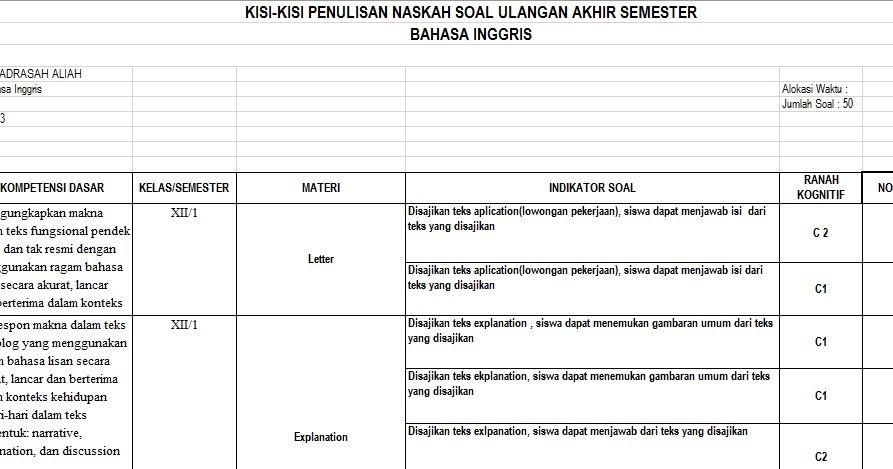 Soal Bahasa Inggris Kelas 12 Smk Guru Ilmu Sosial