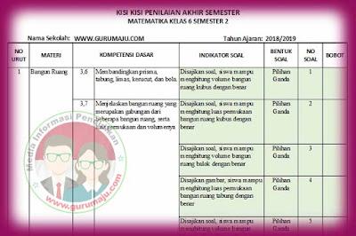 Kisi-Kisi Soal UAS / PAS MTK Kelas 6 Semester 2 K13 Revisi 2018