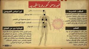 أعراض فيروس كورونا وطرق العلاج وكيفية الوقاية منه