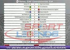 مباريات دور الـ32 مكرر من الكونفدرالية الإفريقية
