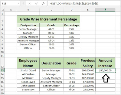 Calculate Percentages in Microsoft Excel