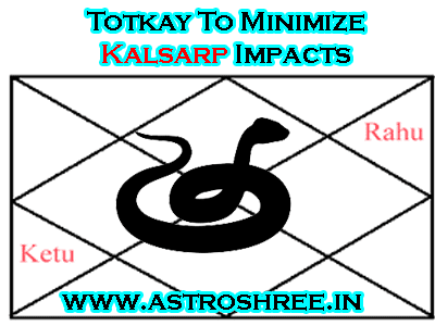 special ways to minimize impacts of kalsarp yoga