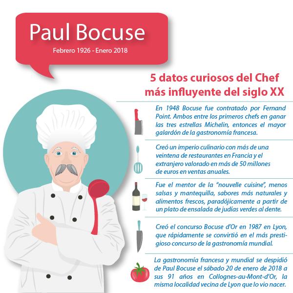 Ecuador tiene su representante para el Concurso Culinario Bocuse d'Or Latinoamericano