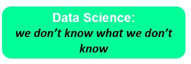 Figura 6: Ámbito de Data Science
