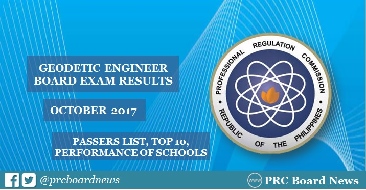 FULL RESULTS: 372 out of 750 pass October 2017 Geodetic Engineer board exam