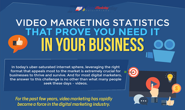 Video Marketing Statistics That Prove You Need It In Your Business #infographic