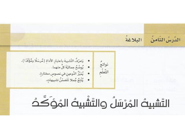 حل درس التشبيه المرسل والتبيه المؤكد في اللغة العربية للصف الثامن الفصل الاول