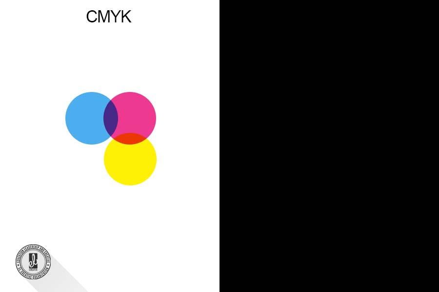 Memahami Perbedaan Antara RBG dan CMYK