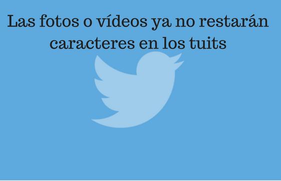 Twitter, Redes Sociales, Fotos, Vídeos, Caracteres