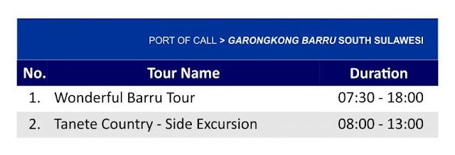 Barru Cruise Handling