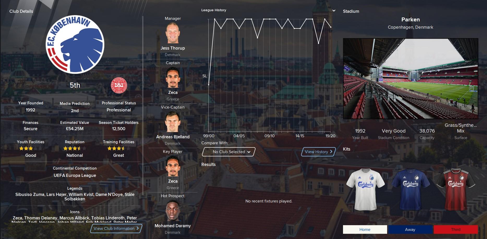 Kobenhaven Football Manager 2021