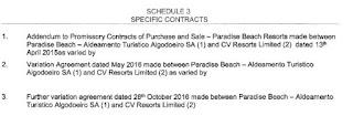 Loan security for CV Resorts Ltd loan from London Capital & Finance