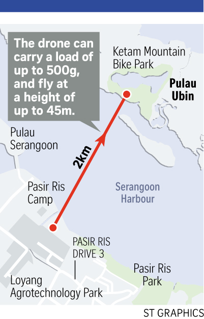 A letter and a T-shirt in a parcel were transported by drone from Lorong Halus to Pulau Ubin - a distance of about 2km, and taking about five minutes.